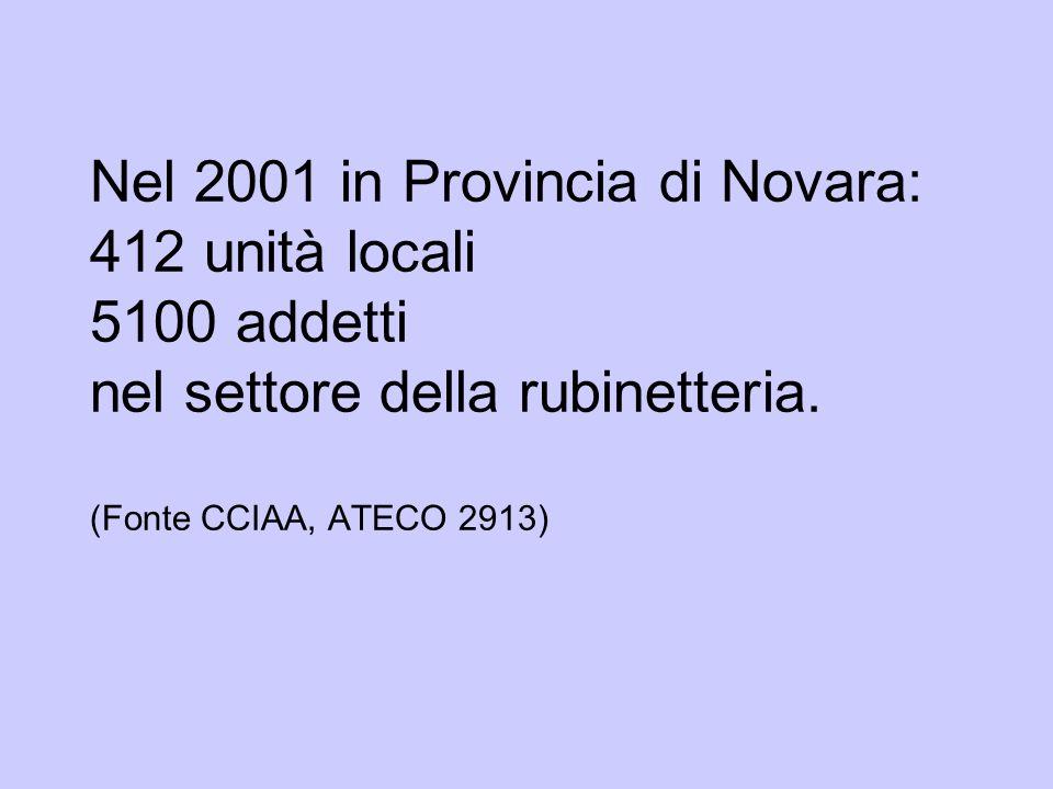 Nel 2001 in Provincia di Novara: 412 unità locali 5100 addetti nel settore della rubinetteria.