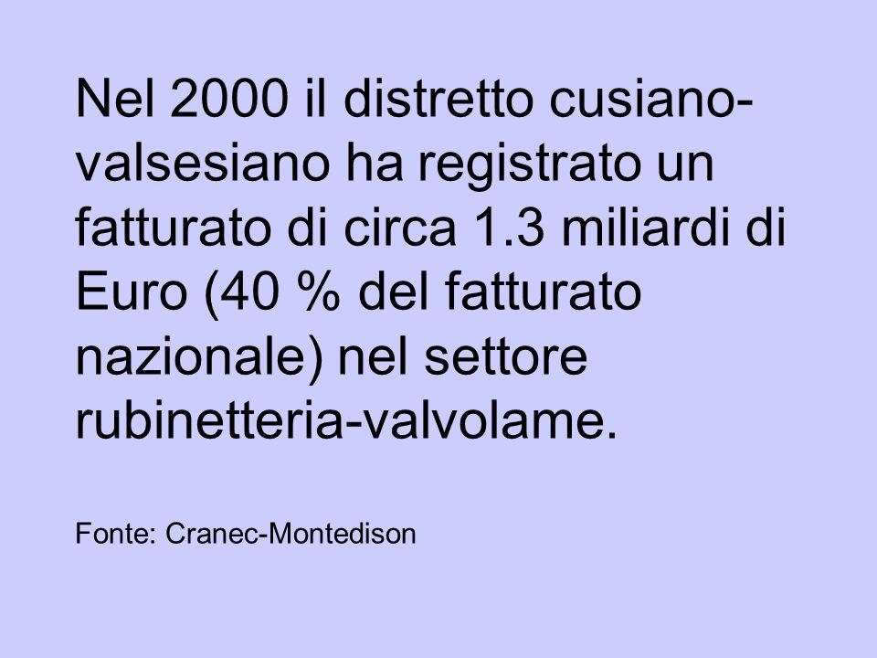Nel 2000 il distretto cusiano-valsesiano ha registrato un fatturato di circa 1.3 miliardi di Euro (40 % del fatturato nazionale) nel settore rubinetteria-valvolame.