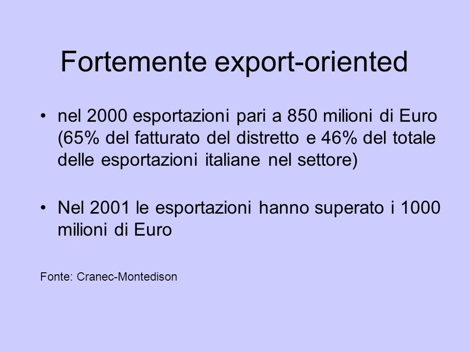Fortemente export-oriented
