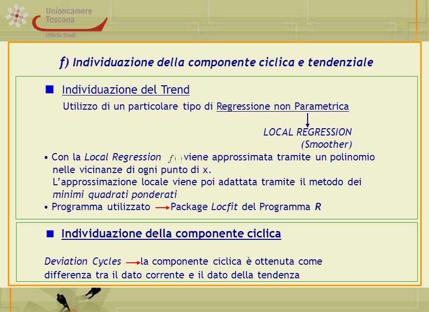 f) Individuazione della componente ciclica e tendenziale