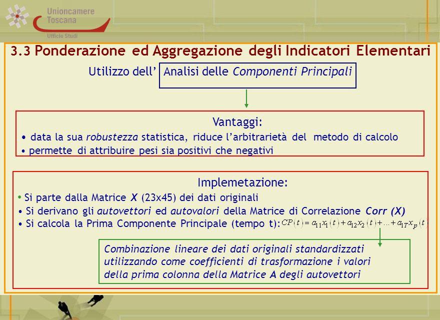 3.3 Ponderazione ed Aggregazione degli Indicatori Elementari