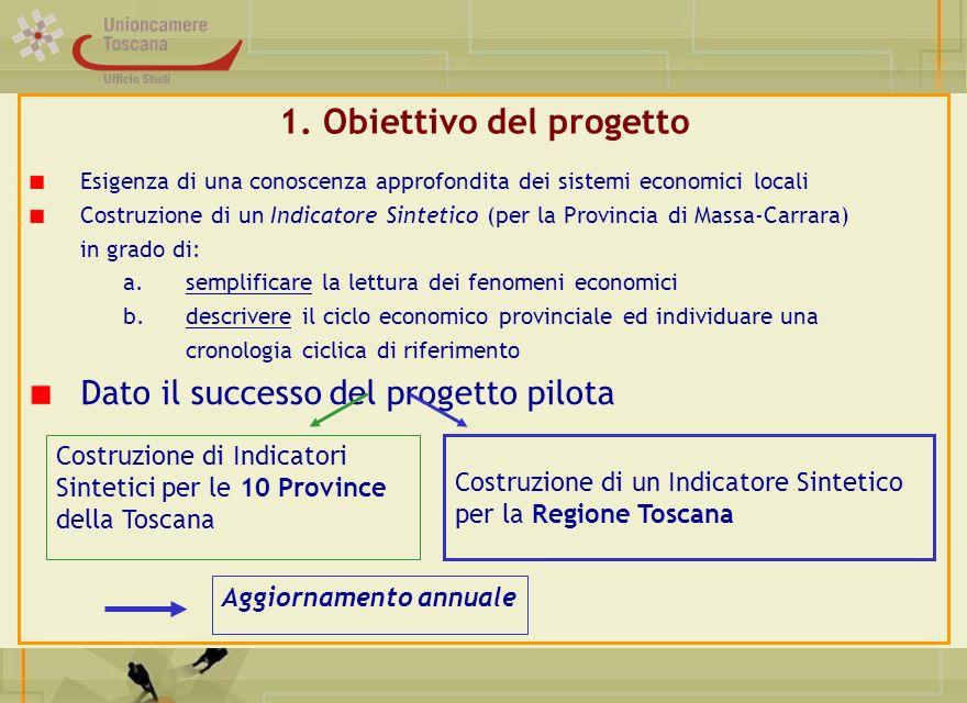 1. Obiettivo del progetto