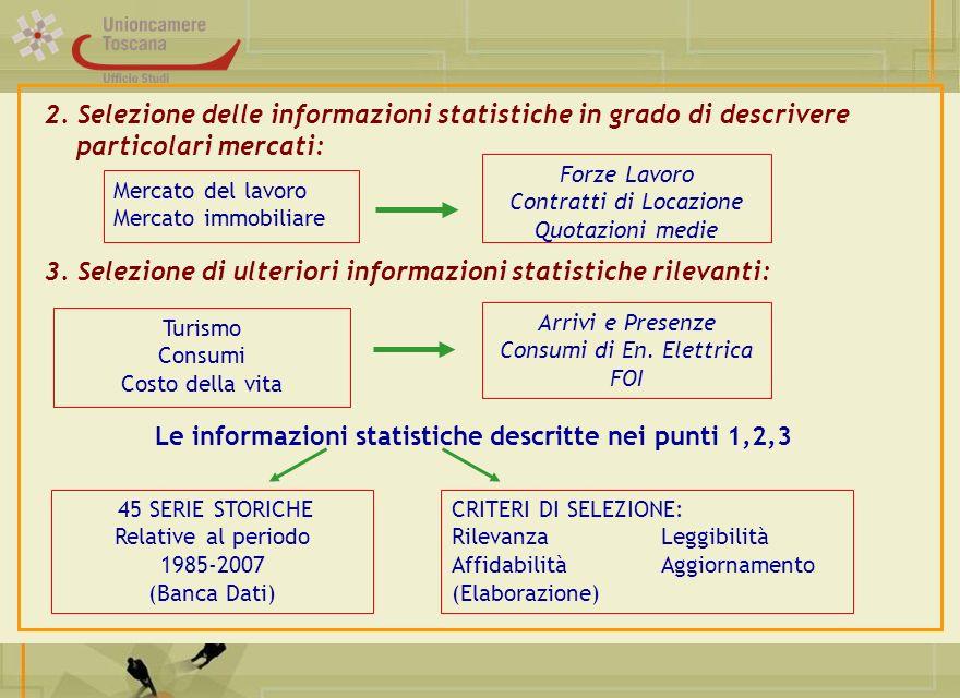 2. Selezione delle informazioni statistiche in grado di descrivere