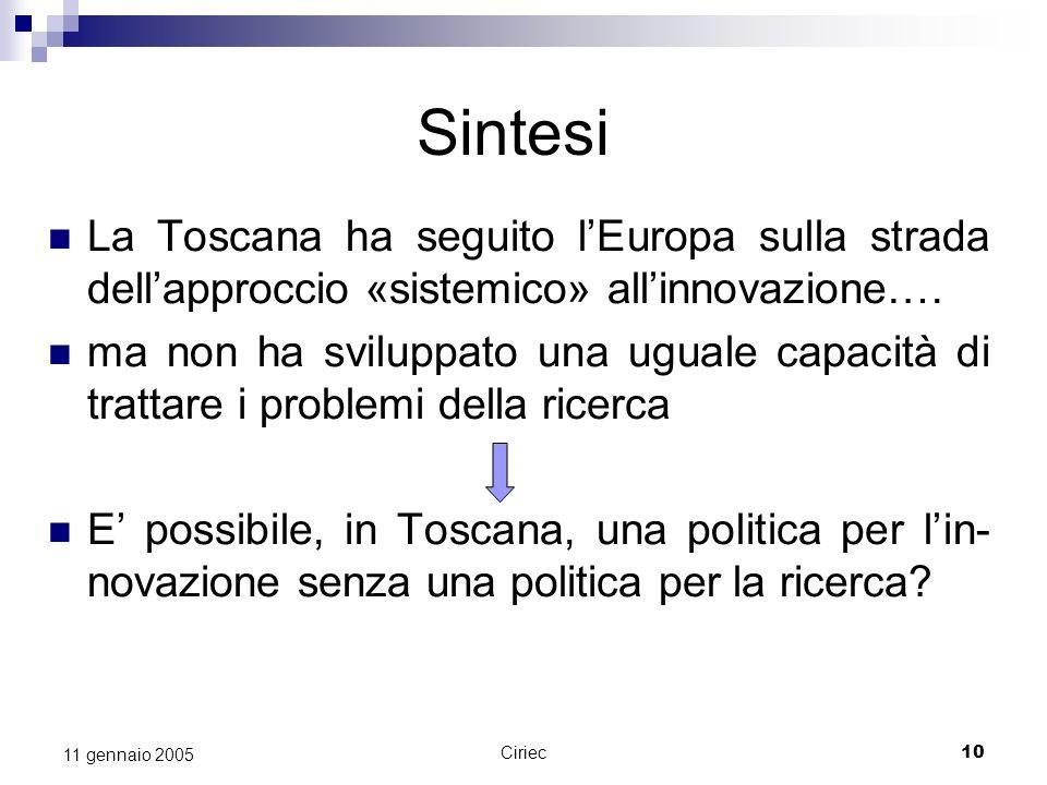 Sintesi La Toscana ha seguito l'Europa sulla strada dell'approccio «sistemico» all'innovazione….