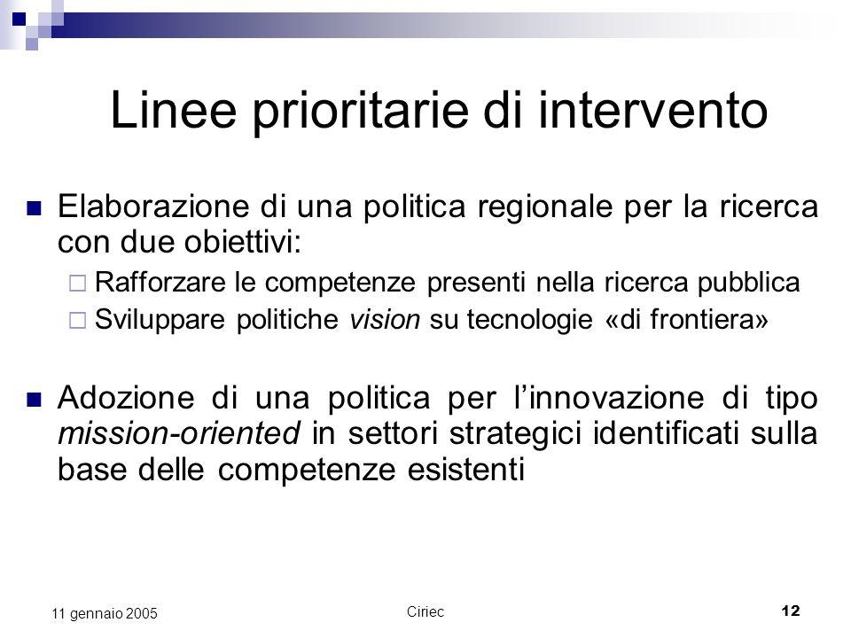 Linee prioritarie di intervento