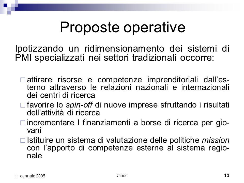Proposte operative Ipotizzando un ridimensionamento dei sistemi di PMI specializzati nei settori tradizionali occorre: