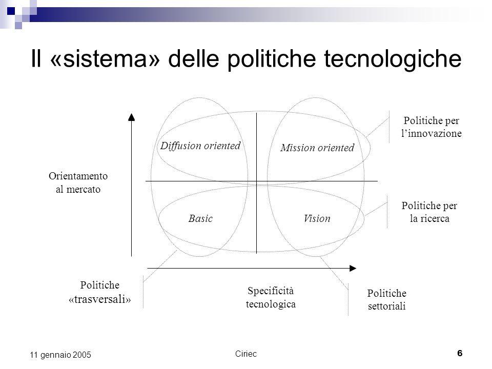 Il «sistema» delle politiche tecnologiche
