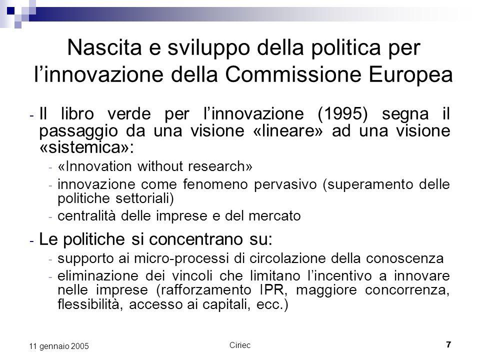 Nascita e sviluppo della politica per l'innovazione della Commissione Europea