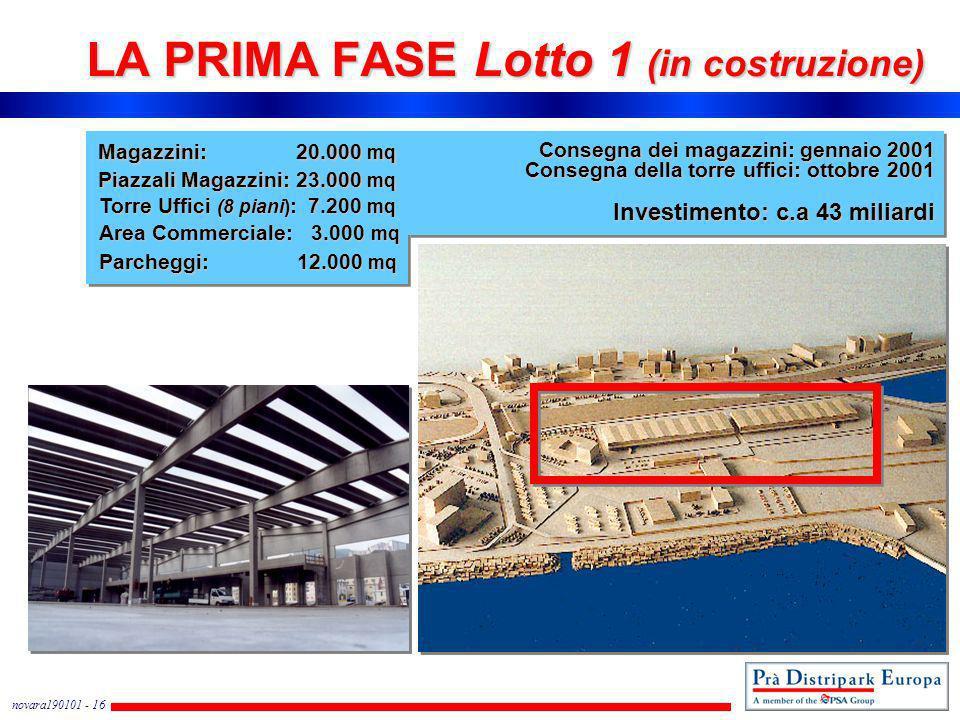 LA PRIMA FASE Lotto 1 (in costruzione)