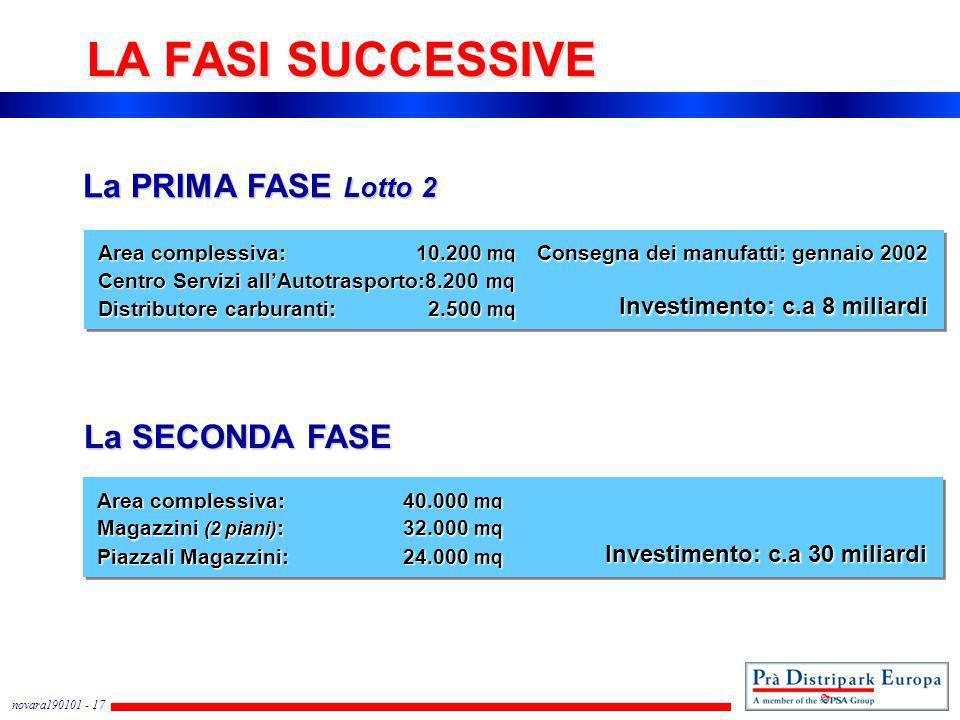 LA FASI SUCCESSIVE La PRIMA FASE Lotto 2 La SECONDA FASE