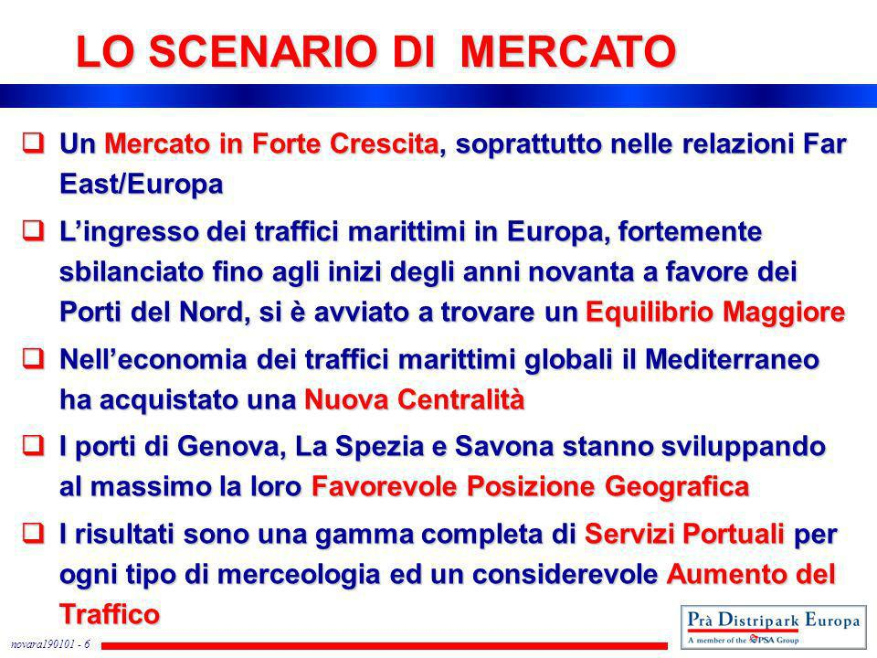 LO SCENARIO DI MERCATO Un Mercato in Forte Crescita, soprattutto nelle relazioni Far East/Europa.