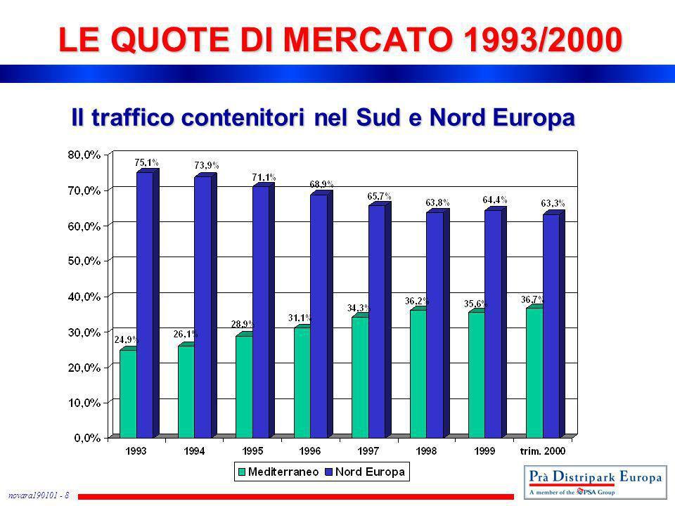 LE QUOTE DI MERCATO 1993/2000 Il traffico contenitori nel Sud e Nord Europa