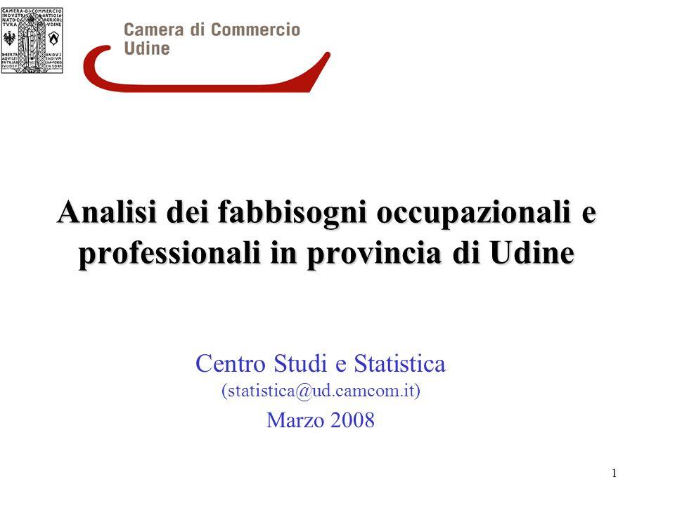 Centro Studi e Statistica (statistica@ud.camcom.it) Marzo 2008