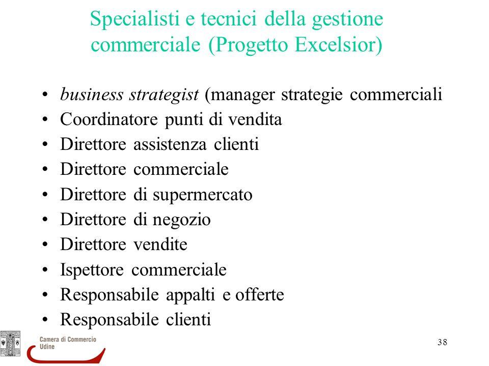 Specialisti e tecnici della gestione commerciale (Progetto Excelsior)