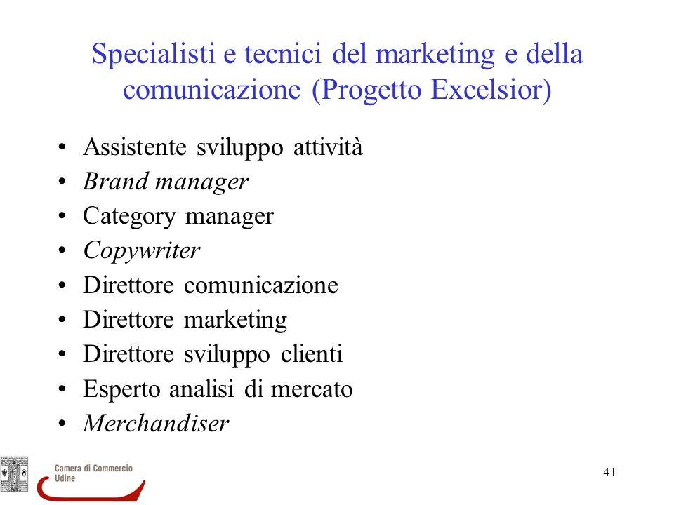 Specialisti e tecnici del marketing e della comunicazione (Progetto Excelsior)