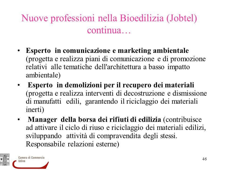 Nuove professioni nella Bioedilizia (Jobtel) continua…
