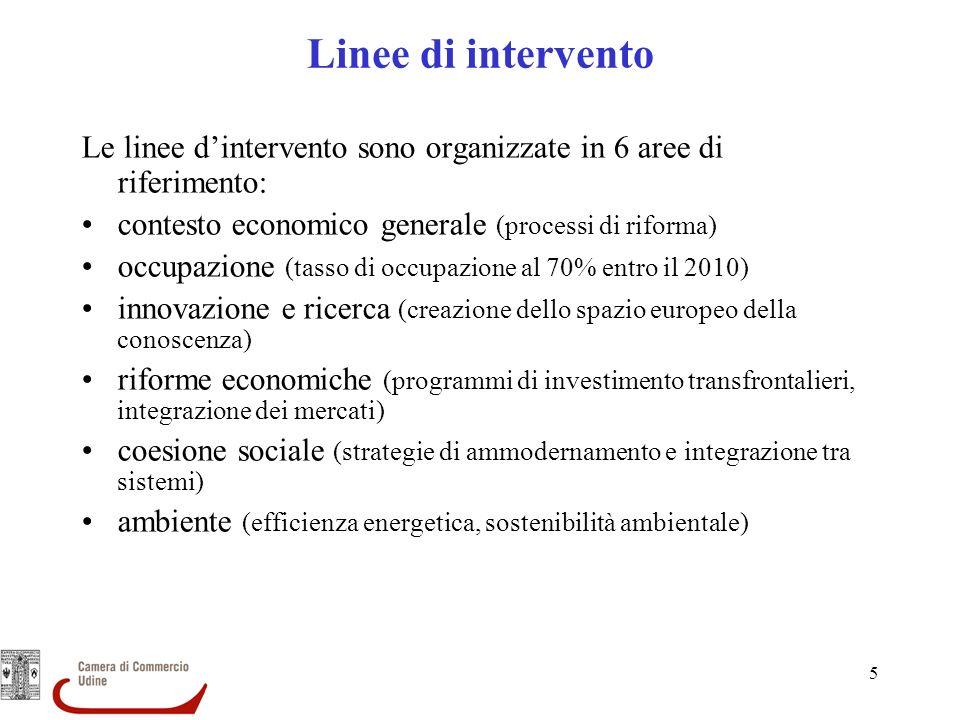 Linee di intervento Le linee d'intervento sono organizzate in 6 aree di riferimento: contesto economico generale (processi di riforma)