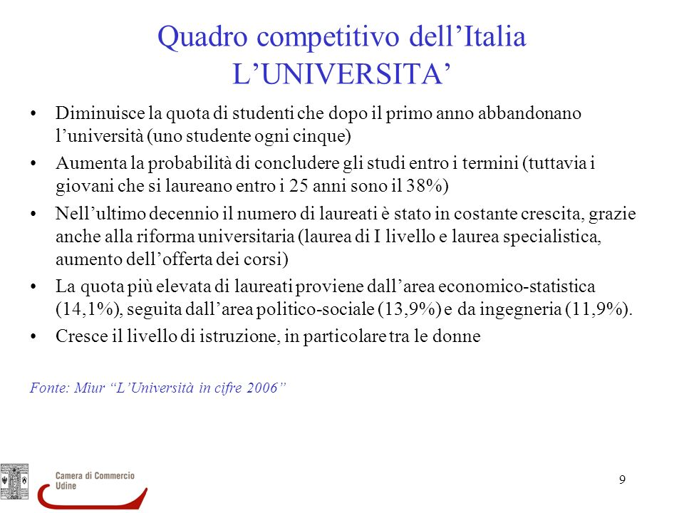 Quadro competitivo dell'Italia L'UNIVERSITA'