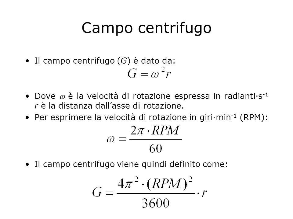 Campo centrifugo Il campo centrifugo (G) è dato da: