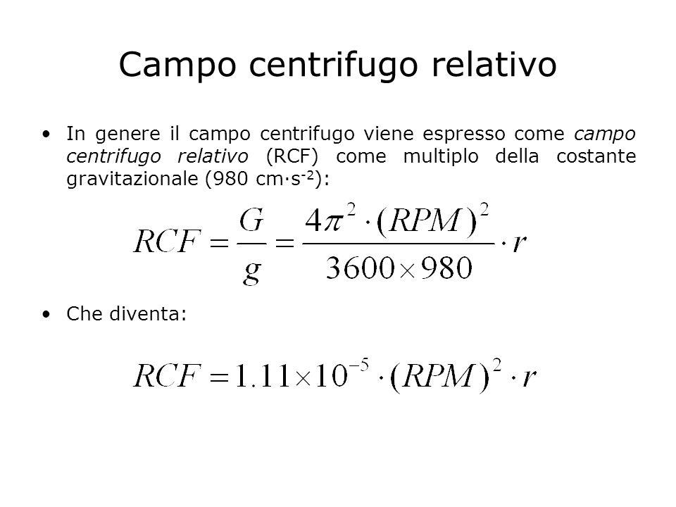 Campo centrifugo relativo