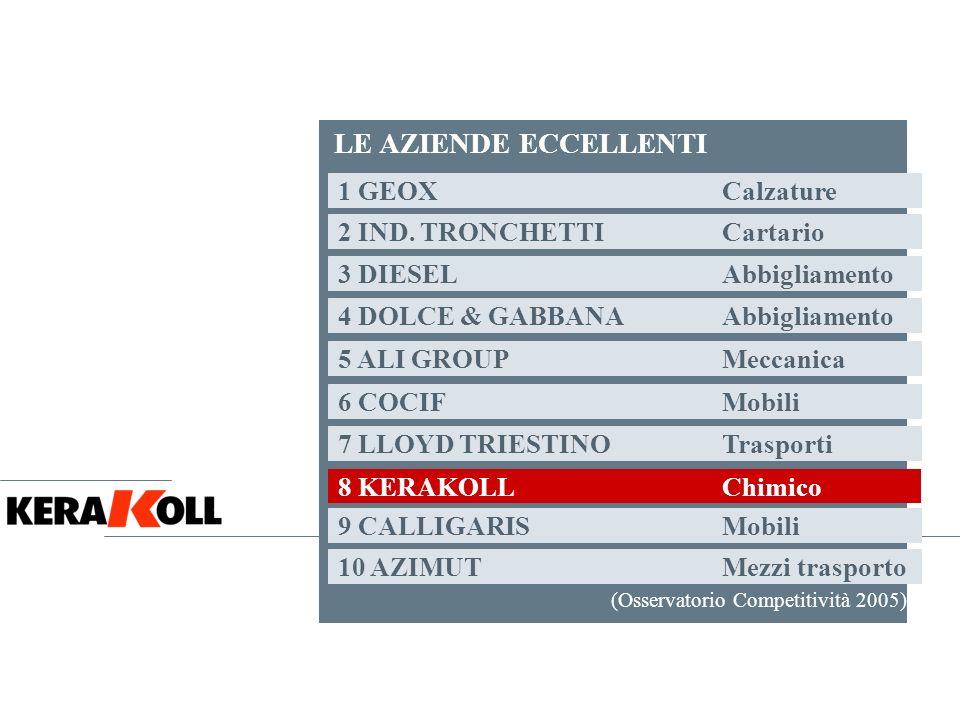 LE AZIENDE ECCELLENTI 1 GEOX Calzature 2 IND. TRONCHETTI Cartario
