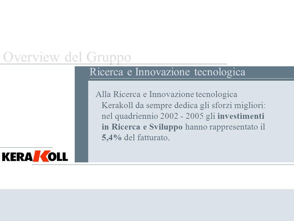 Overview del Gruppo . Ricerca e Innovazione tecnologica