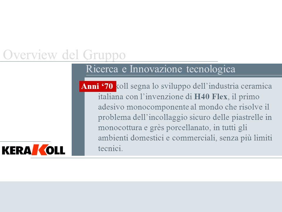 Overview del Gruppo . Ricerca e Innovazione tecnologica Anni '70