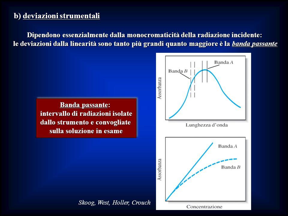 b) deviazioni strumentali