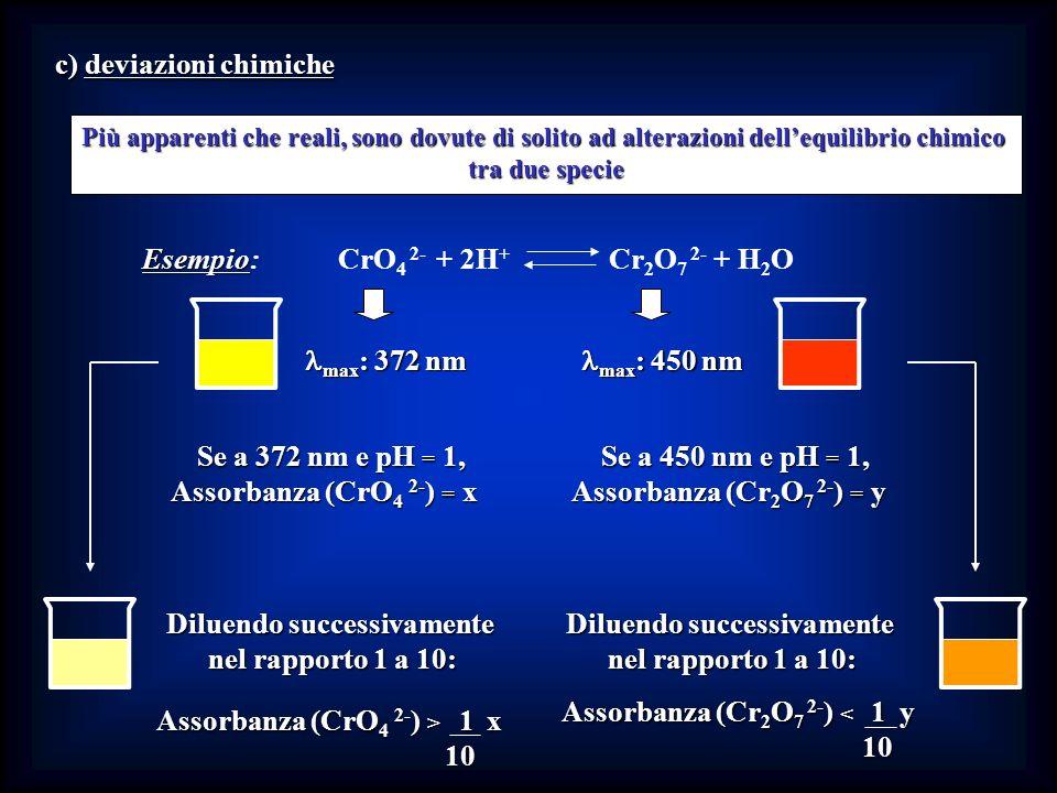 c) deviazioni chimiche