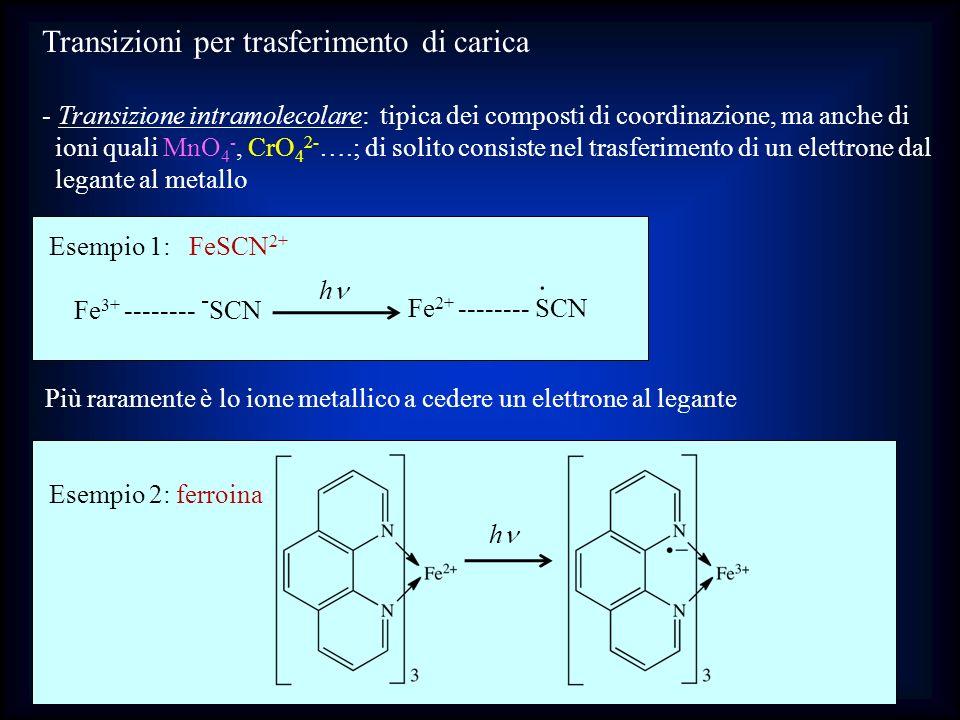 Più raramente è lo ione metallico a cedere un elettrone al legante