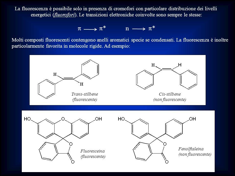 La fluorescenza è possibile solo in presenza di cromofori con particolare distribuzione dei livelli