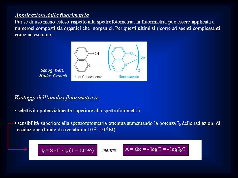 Applicazioni della fluorimetria