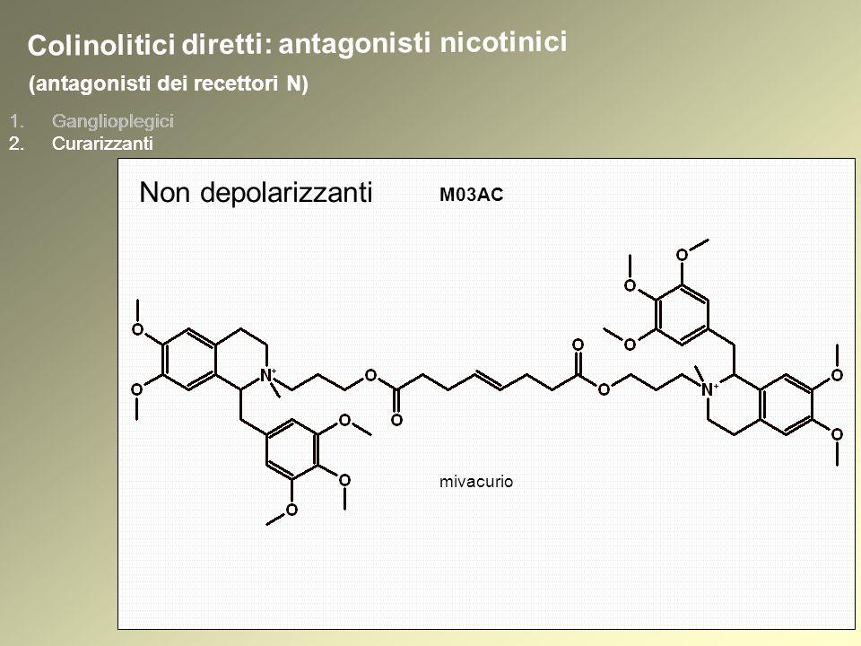 Colinolitici diretti: antagonisti nicotinici