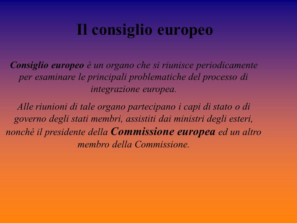 Il consiglio europeo Il consiglio europeo