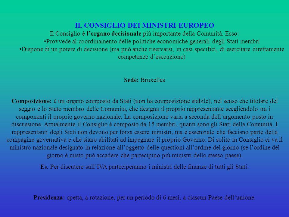 IL CONSIGLIO DEI MINISTRI EUROPEO