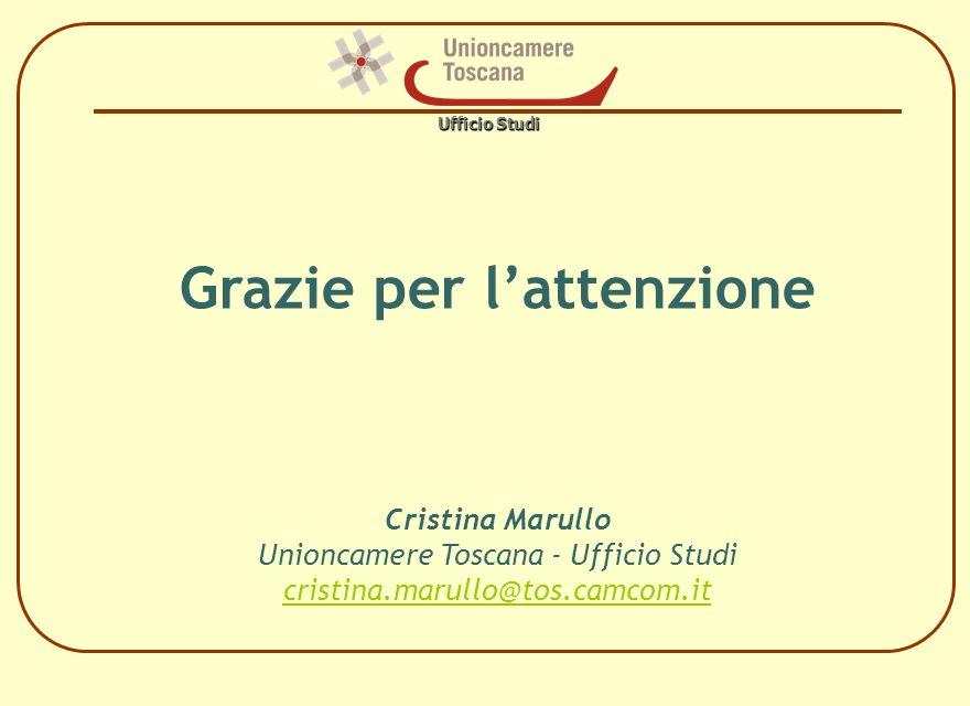 Ufficio Studi Grazie per l'attenzione Cristina Marullo Unioncamere Toscana - Ufficio Studi cristina.marullo@tos.camcom.it.