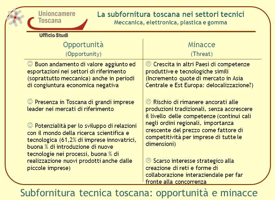 Subfornitura tecnica toscana: opportunità e minacce