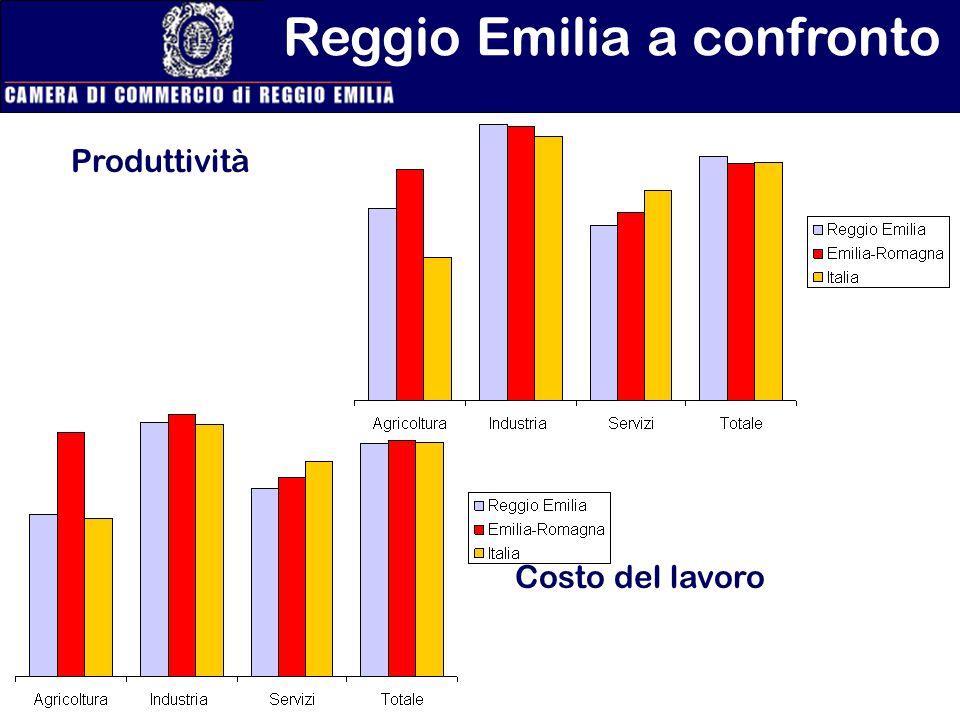 Reggio Emilia a confronto