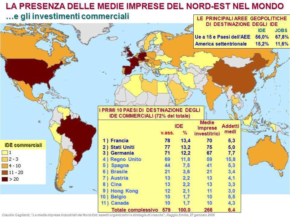 LA PRESENZA DELLE MEDIE IMPRESE DEL NORD-EST NEL MONDO …e gli investimenti commerciali
