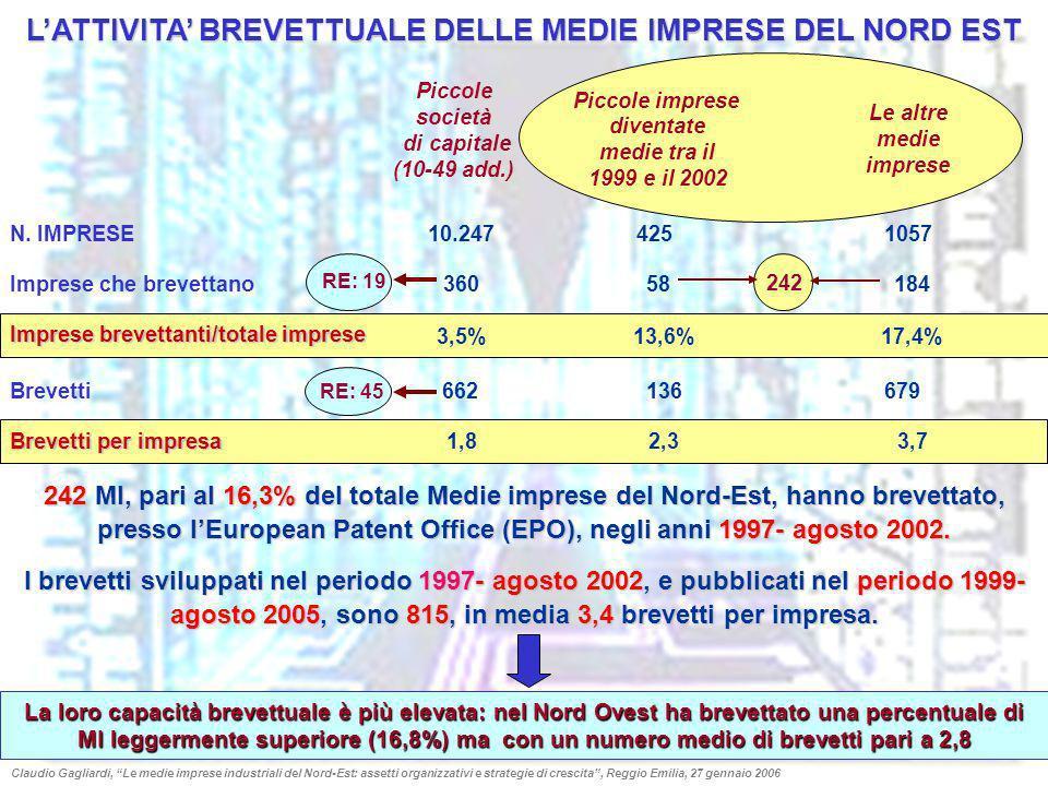 L'ATTIVITA' BREVETTUALE DELLE MEDIE IMPRESE DEL NORD EST