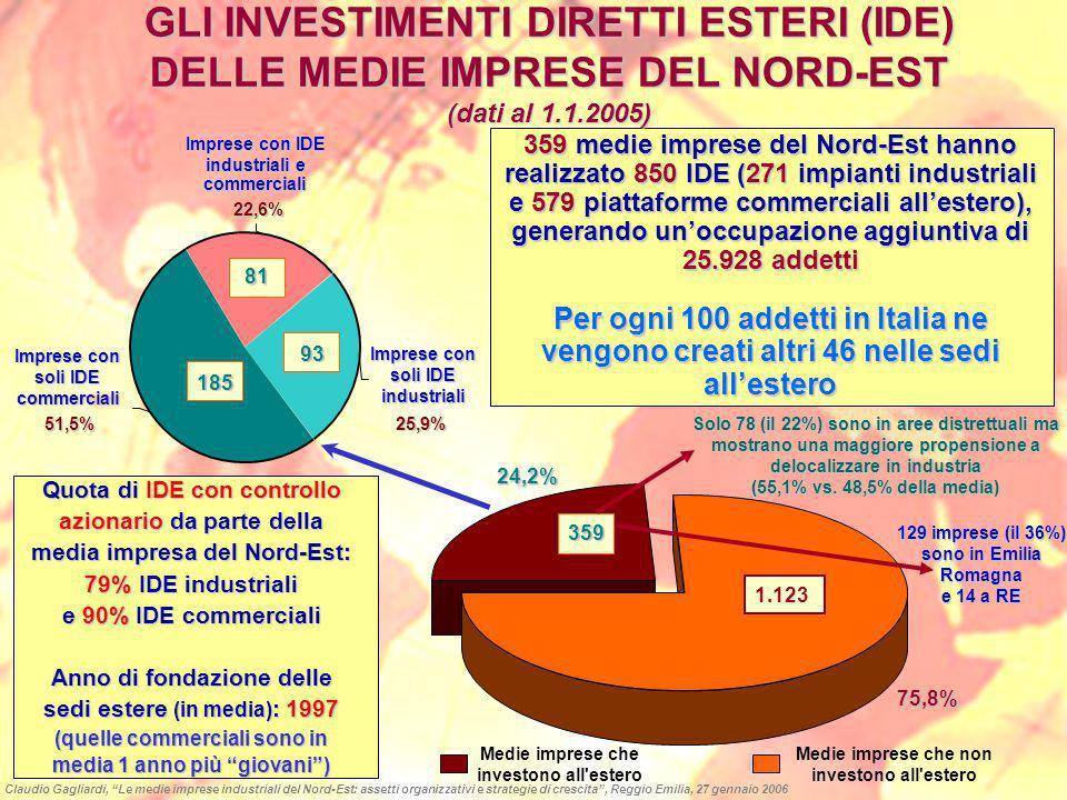 GLI INVESTIMENTI DIRETTI ESTERI (IDE) DELLE MEDIE IMPRESE DEL NORD-EST (dati al 1.1.2005)