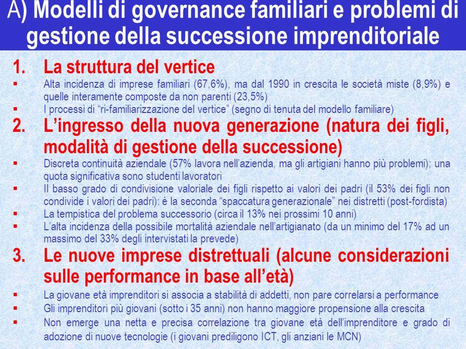 A) Modelli di governance familiari e problemi di gestione della successione imprenditoriale