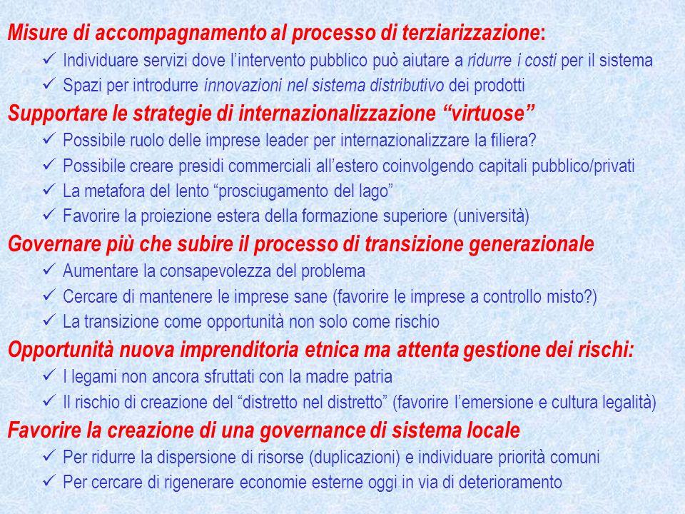 Misure di accompagnamento al processo di terziarizzazione: