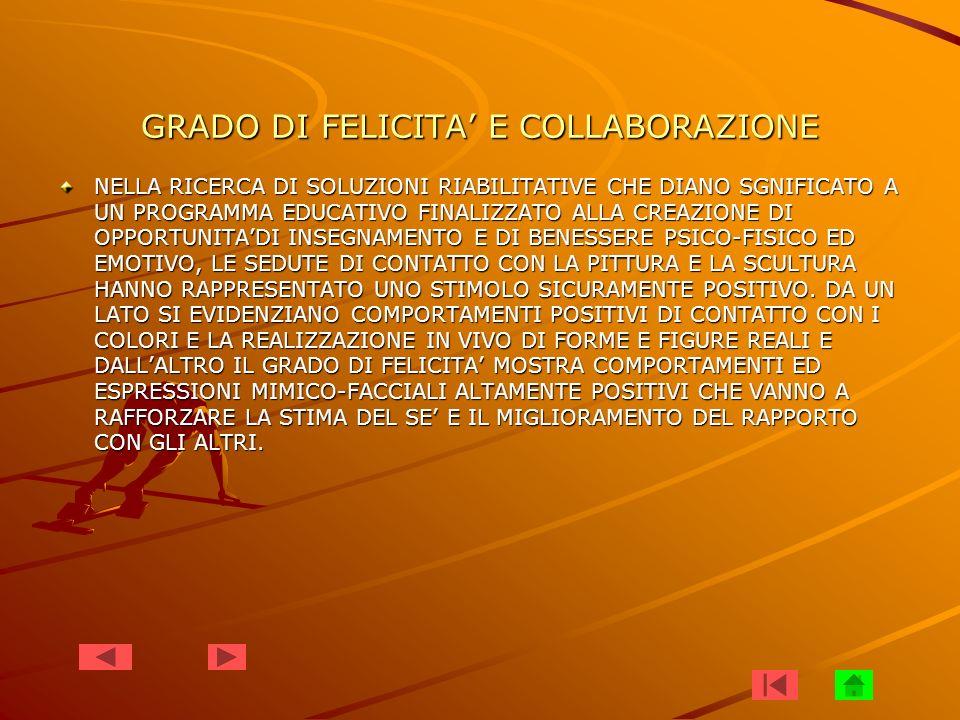 GRADO DI FELICITA' E COLLABORAZIONE