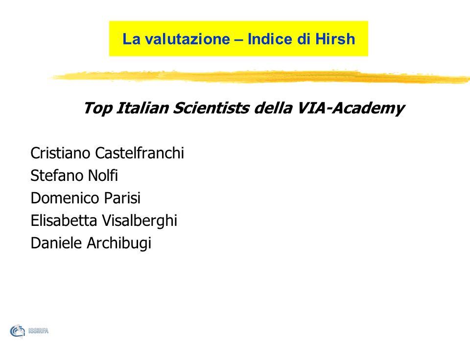La valutazione – Indice di Hirsh