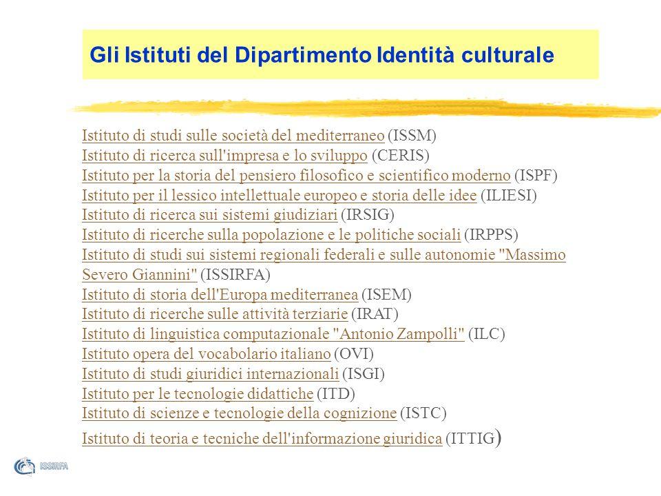 Gli Istituti del Dipartimento Identità culturale
