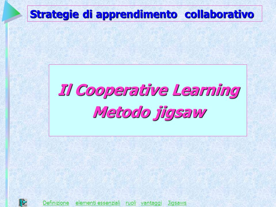 Il Cooperative Learning Metodo jigsaw