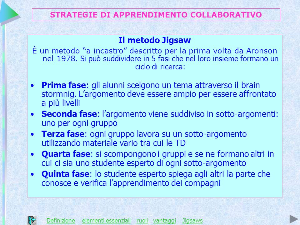STRATEGIE DI APPRENDIMENTO COLLABORATIVO