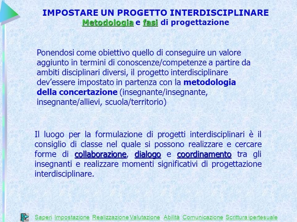 IMPOSTARE UN PROGETTO INTERDISCIPLINARE Metodologia e fasi di progettazione