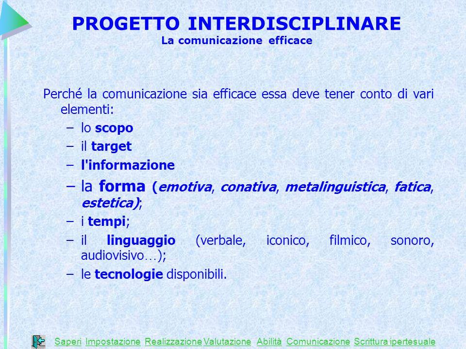 PROGETTO INTERDISCIPLINARE La comunicazione efficace